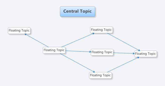 How to use floating topics to create a double bubble map in XMind