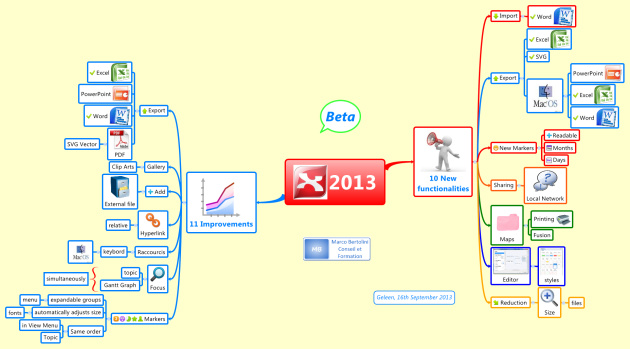 A brand new version of the most popular mind mapping software